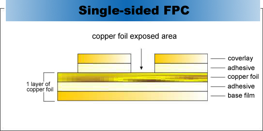 single sided fpc
