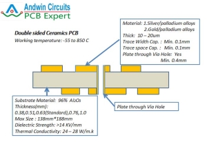 double sided ceramic pcb structure