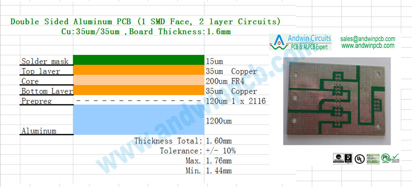 double-sided-aluminum-pcb-stack-up