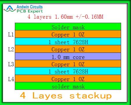 Pcb Stack Up Andwin Circuits