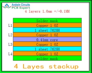 4 layers standard stack up 1.0mm