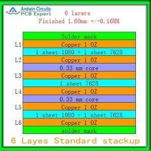 6 layers standard stack up 1.6mm