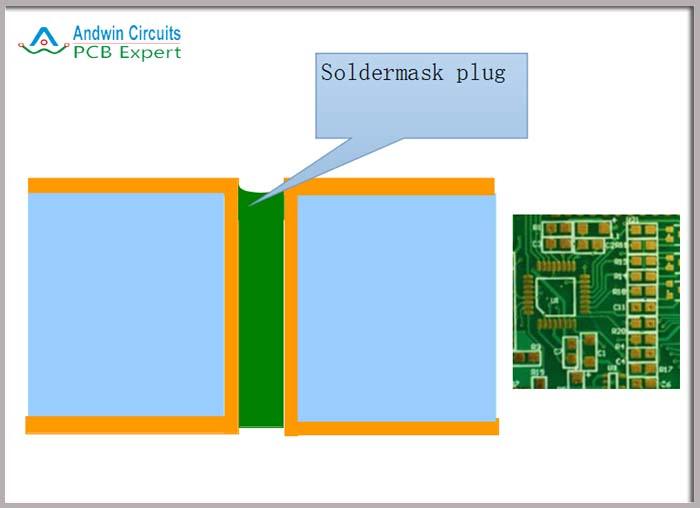 via in pad solder mask plug