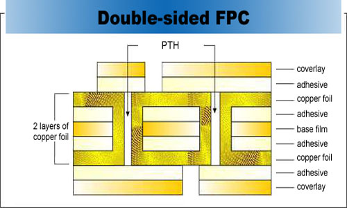 Flexible Pcb Manufacturer Fast Delivery Short Lead Time
