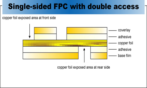 single-sided fpc with double access