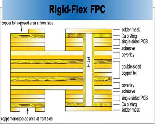 rigid flex pcb stack up
